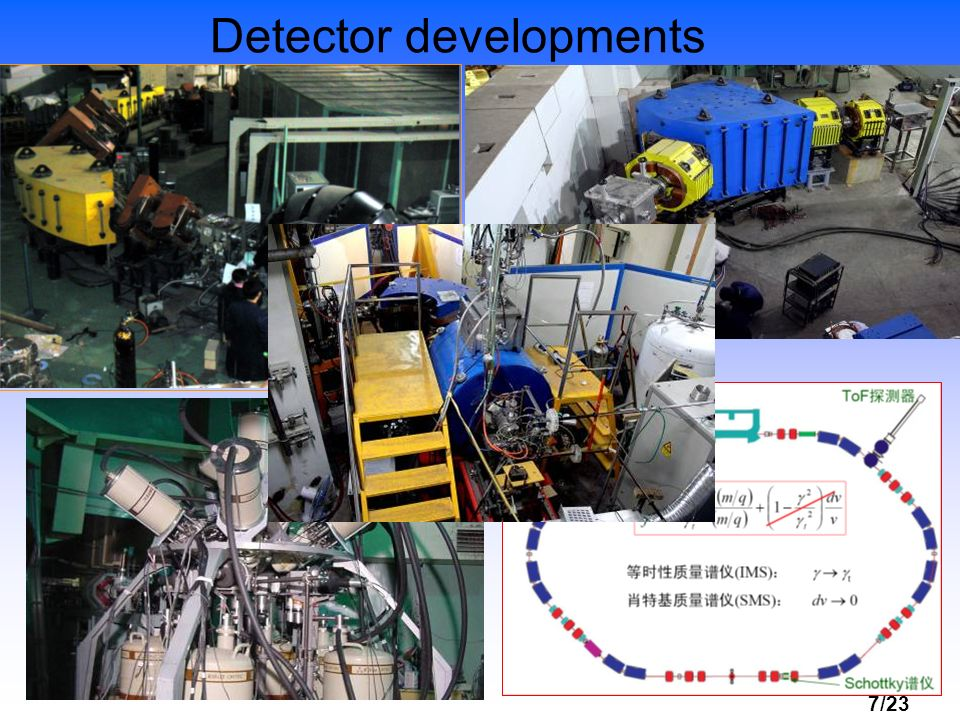 Detector developments
