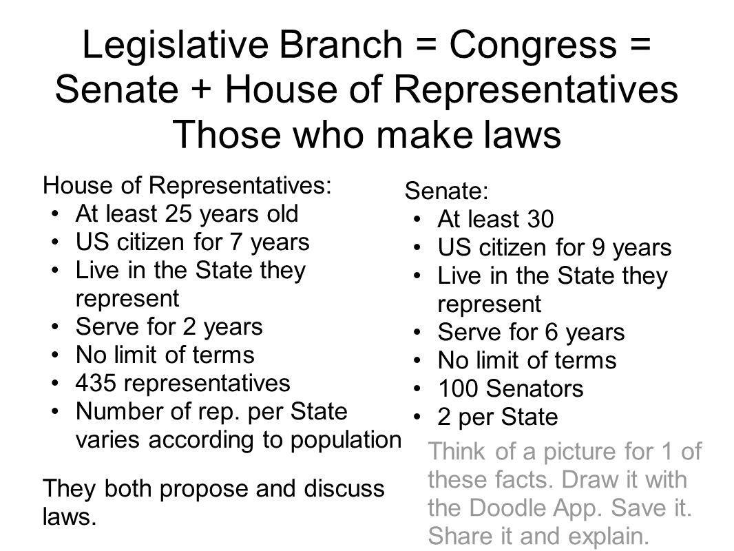 Legislative Branch = Congress = Senate + House of Representatives Those who make laws