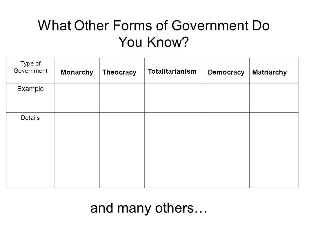 What Other Forms of Government Do You Know