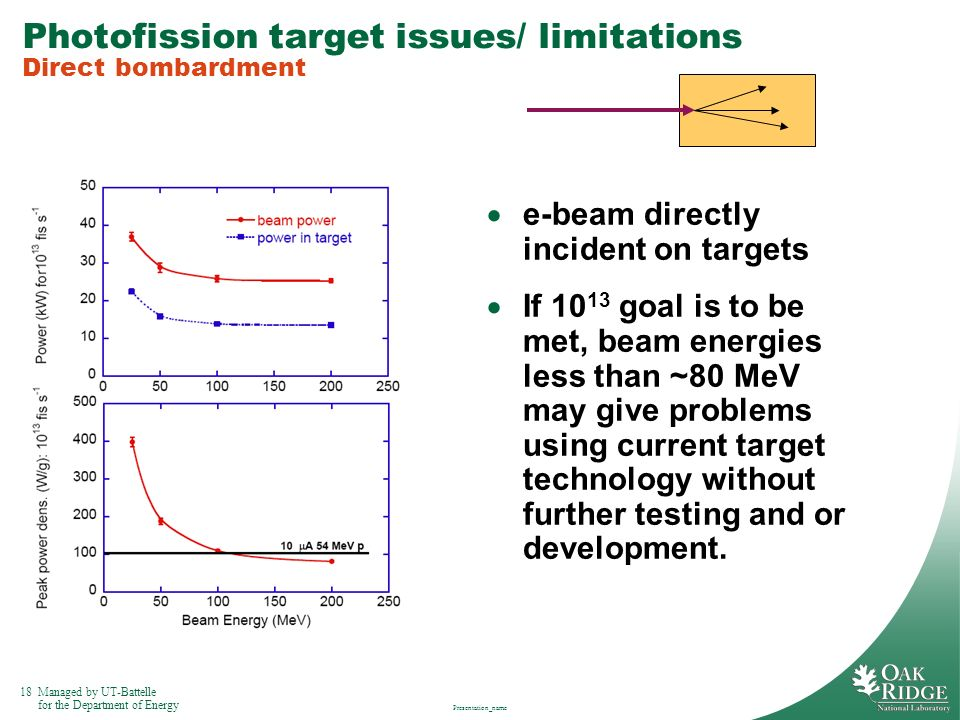 Photofission target issues/ limitations Direct bombardment