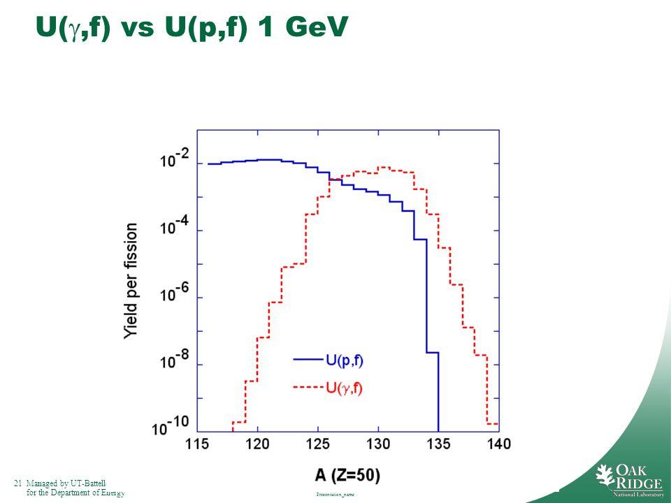 U(g,f) vs U(p,f) 1 GeV Presentation_name