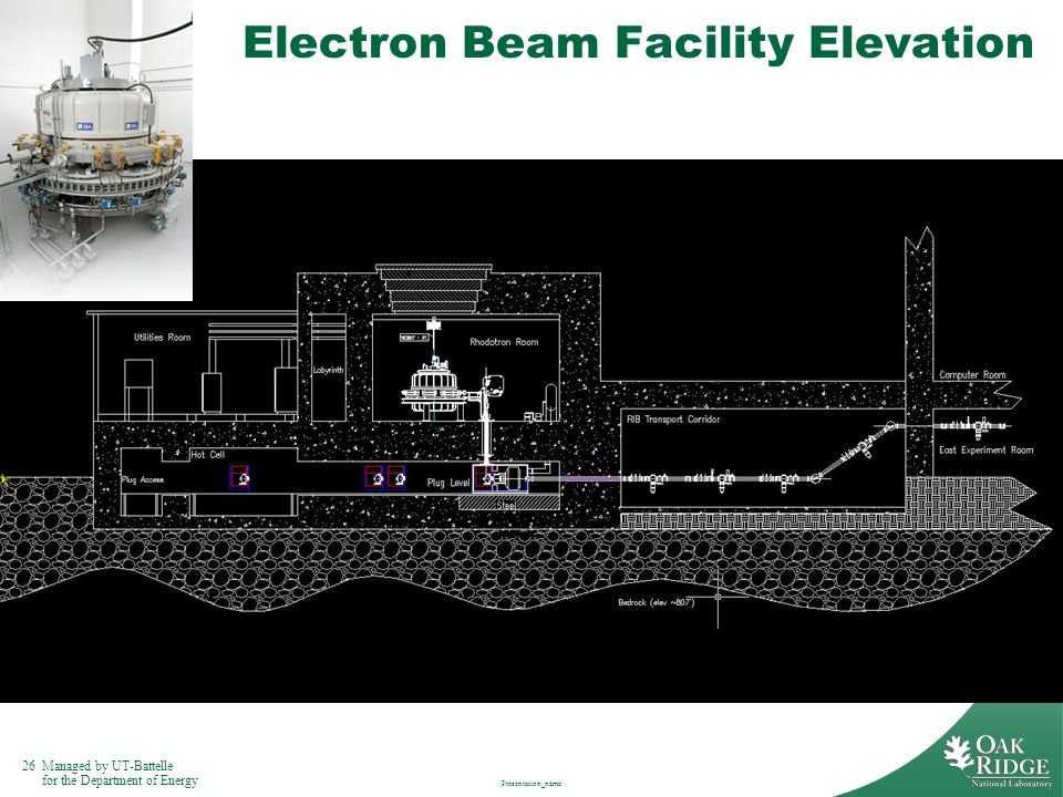 Electron Beam Facility Elevation
