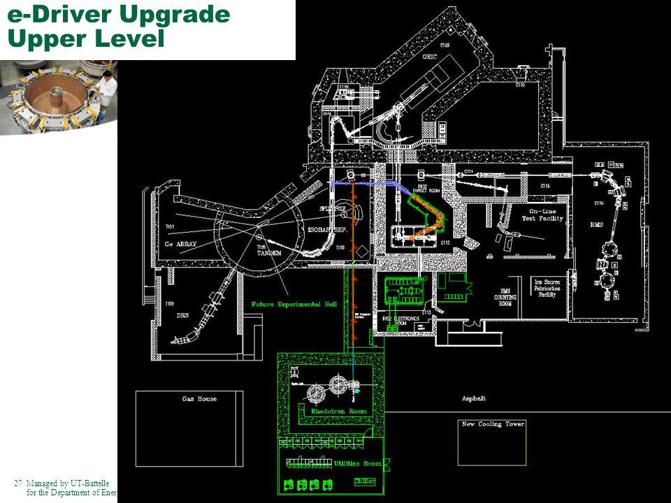 e-Driver Upgrade Upper Level