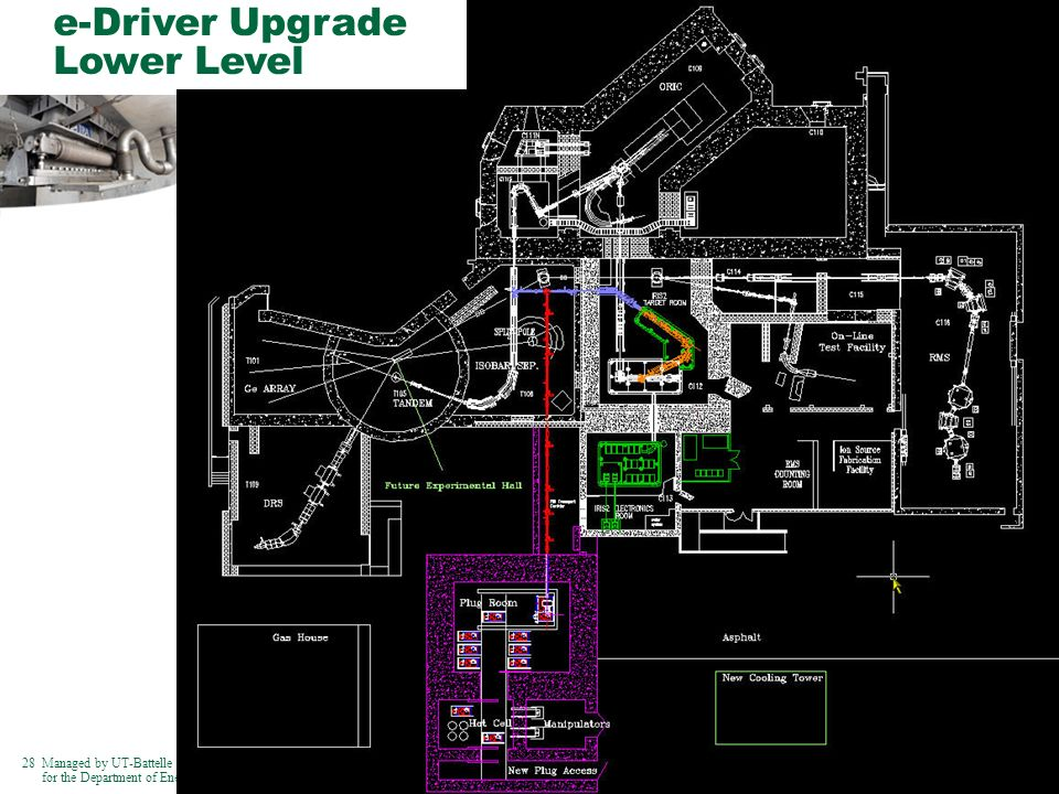e-Driver Upgrade Lower Level