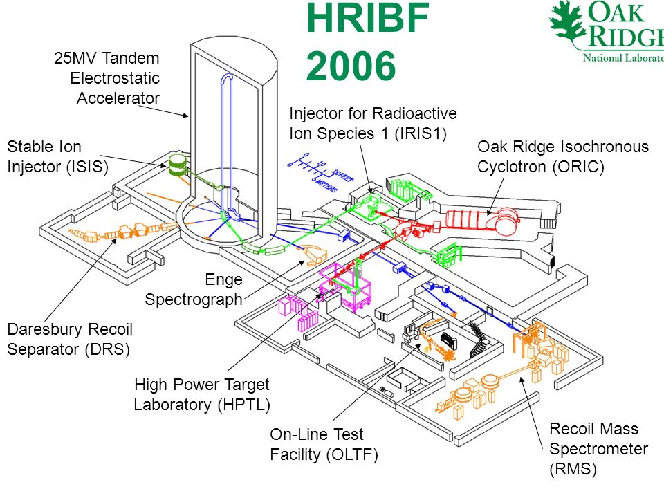 High Power Target Laboratory (HPTL)