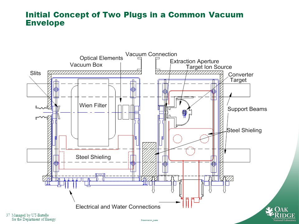 Initial Concept of Two Plugs in a Common Vacuum Envelope
