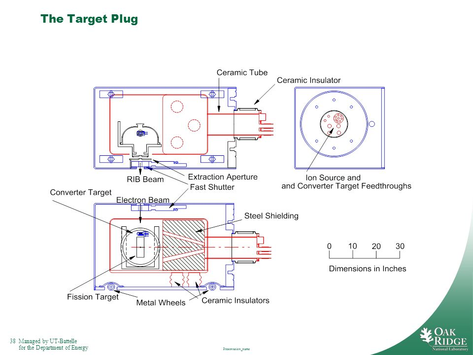 The Target Plug Presentation_name