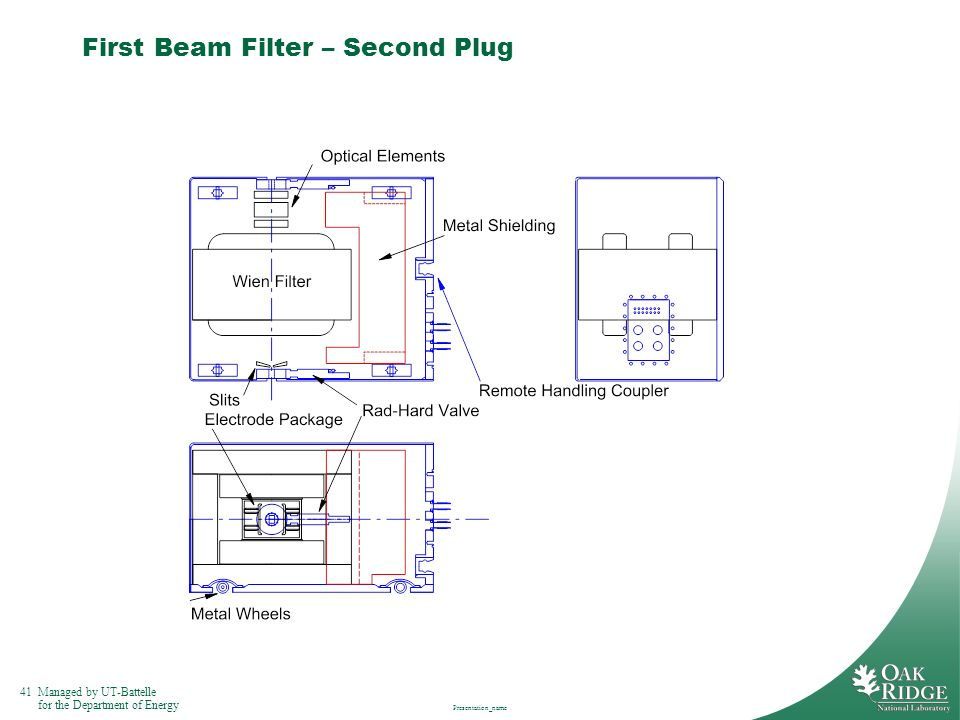 First Beam Filter – Second Plug