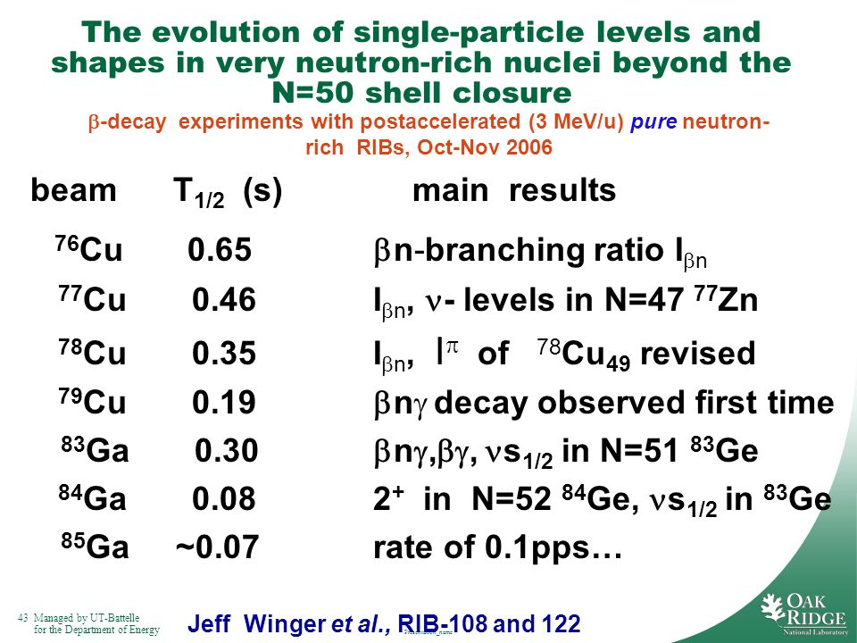 76Cu 0.65 bn-branching ratio Ibn