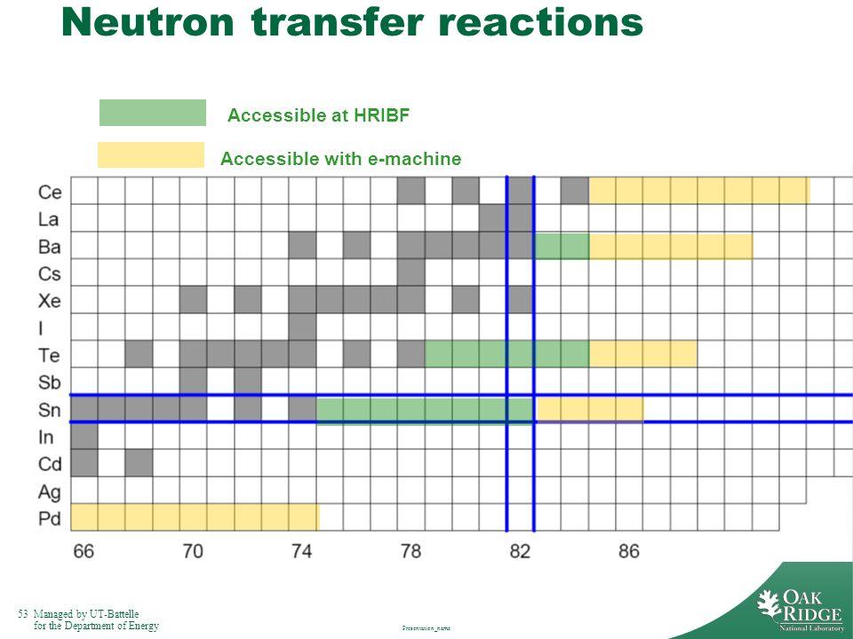 Neutron transfer reactions
