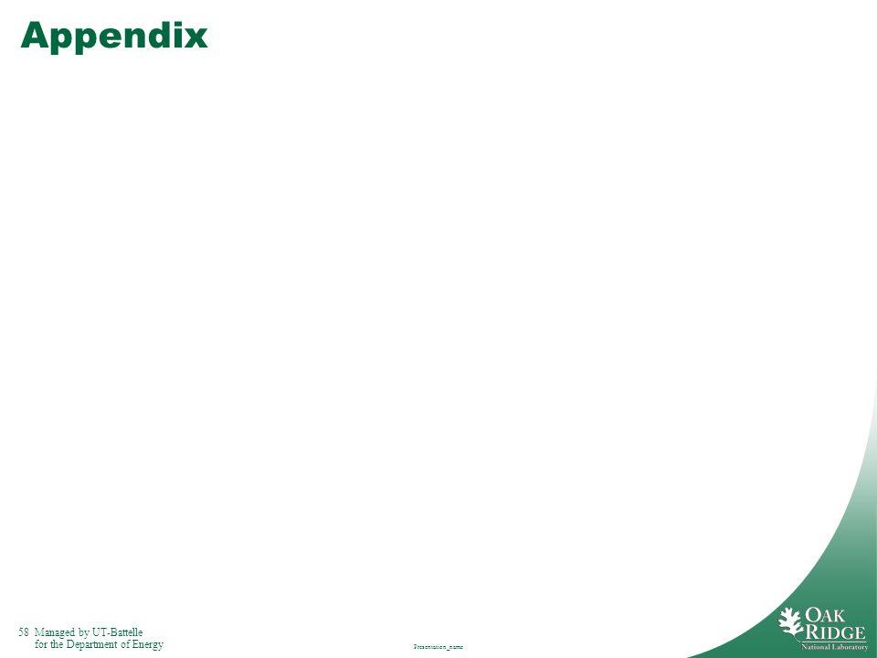 Appendix Presentation_name