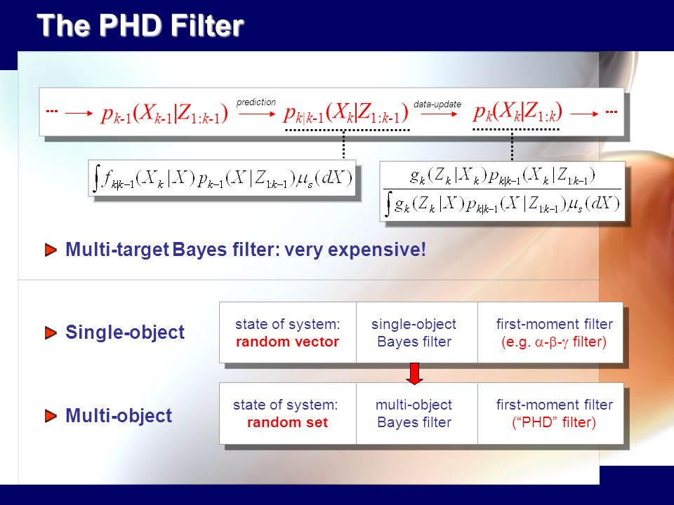 The PHD Filter pk-1(Xk-1|Z1:k-1) pk|k-1(Xk|Z1:k-1) pk(Xk|Z1:k)  