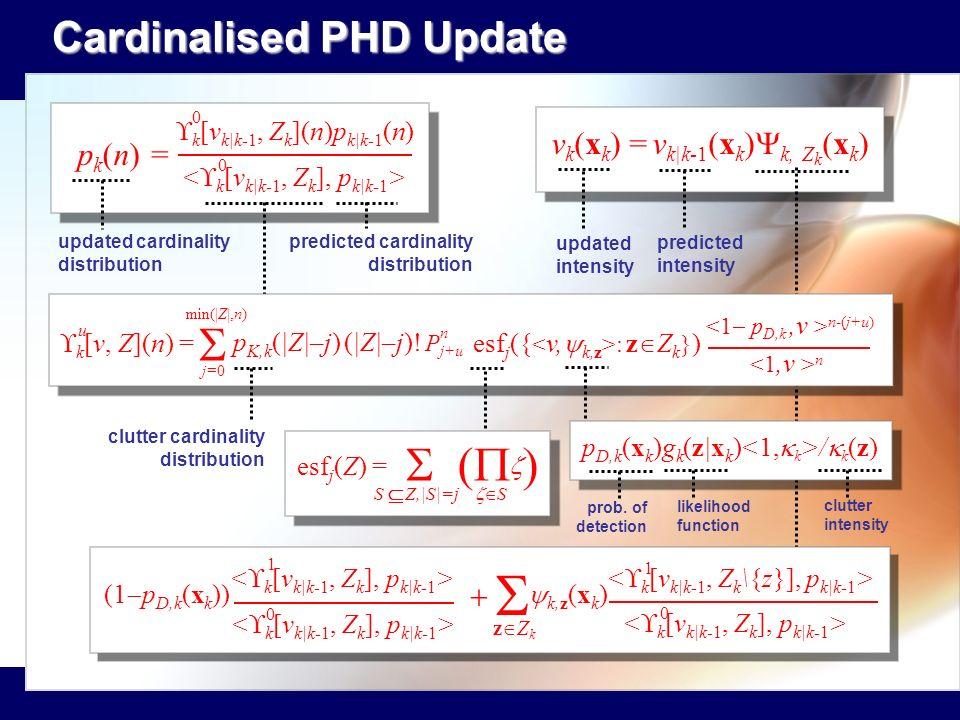 S (P ) Cardinalised PHD Update S esfj(Z) = S pk(n) = +