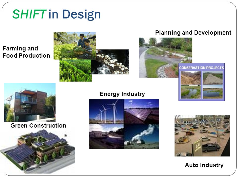 SHIFT in Design Planning and Development Farming and Food Production