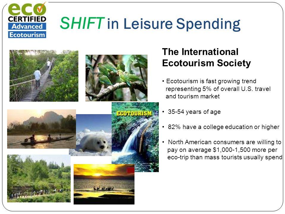 SHIFT in Leisure Spending