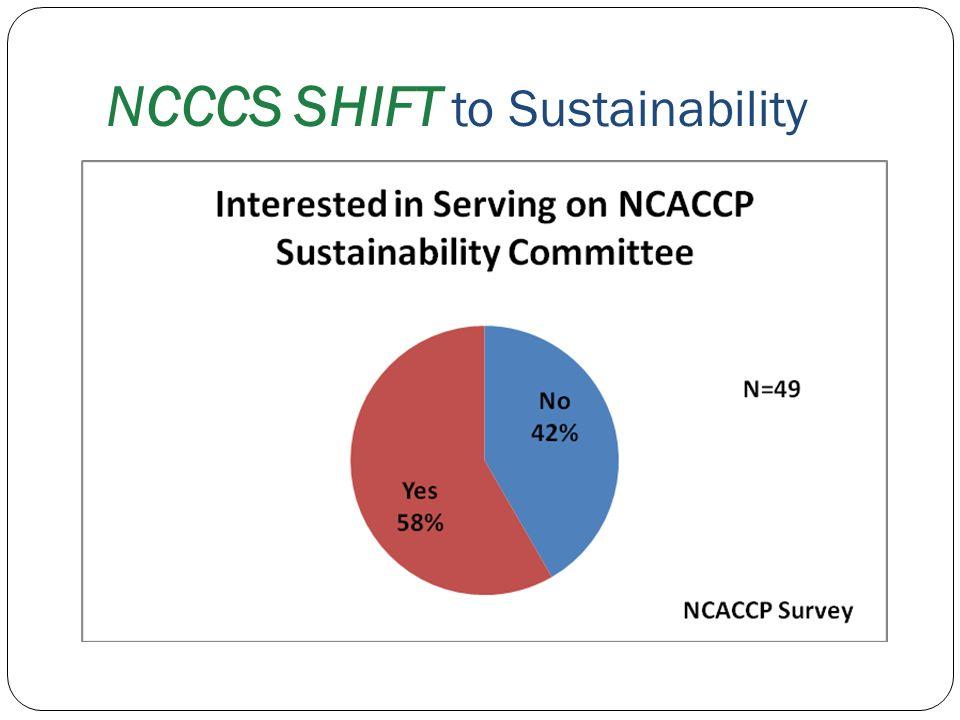 NCCCS SHIFT to Sustainability