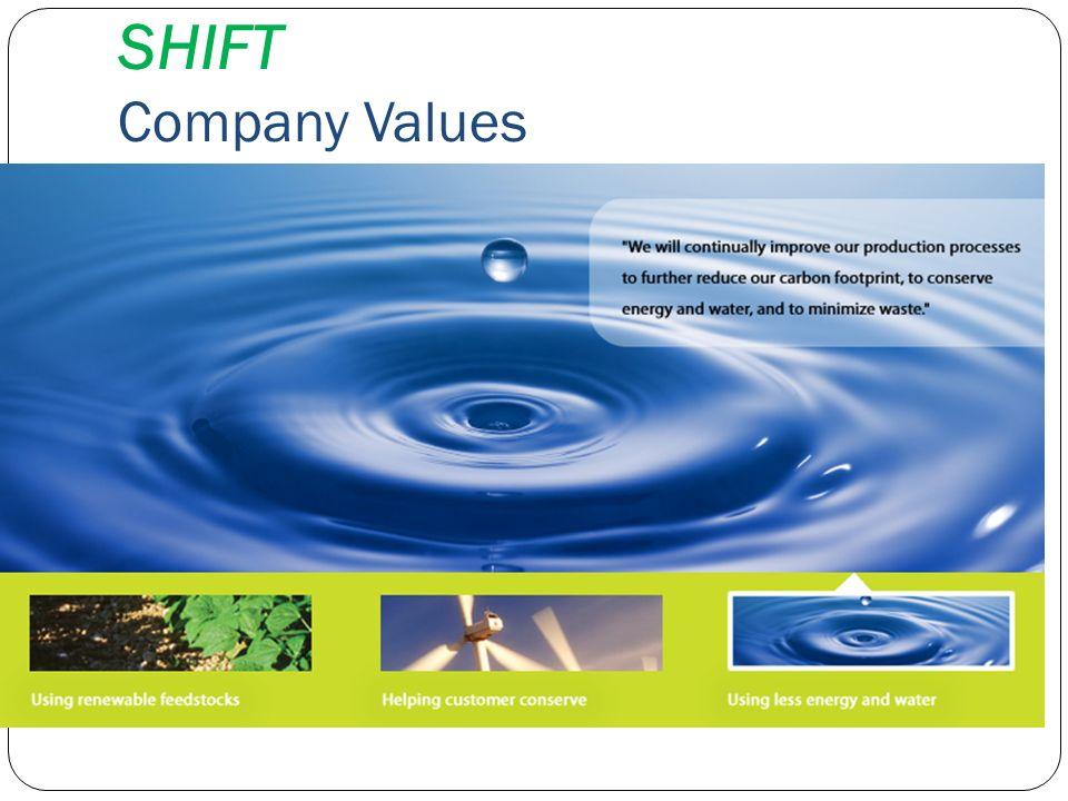SHIFT Company Values