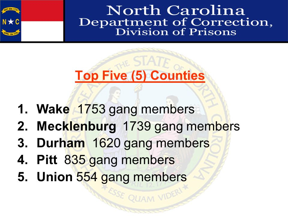 Top Five (5) Counties Wake 1753 gang members. Mecklenburg 1739 gang members. Durham 1620 gang members.