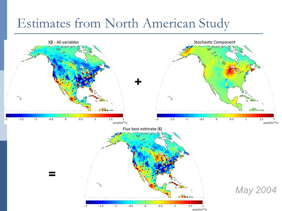 Estimates from North American Study