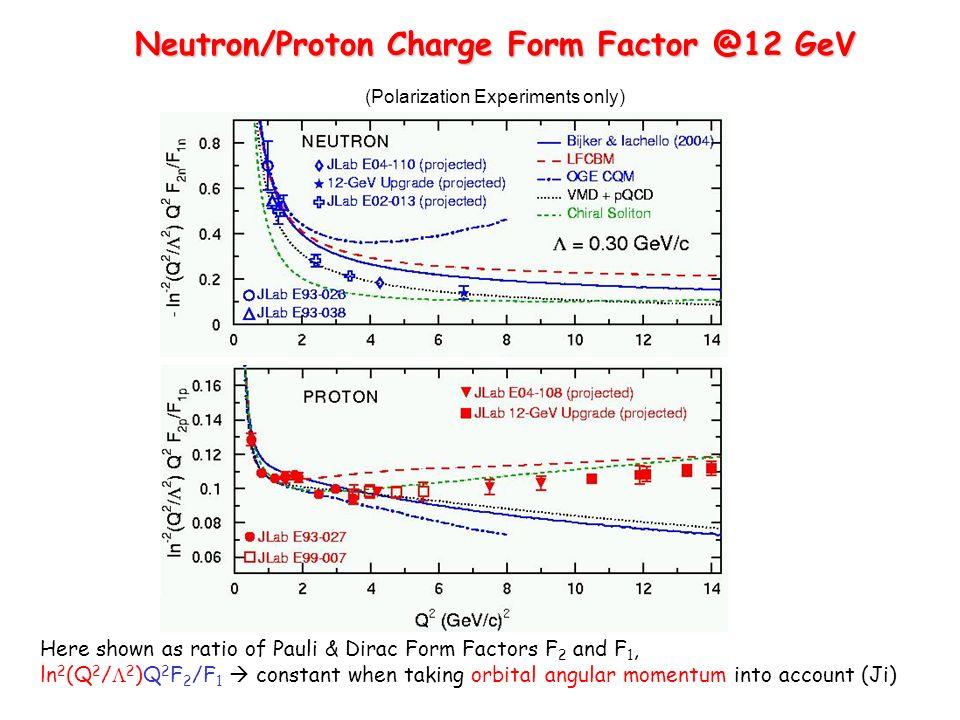 Neutron/Proton Charge Form Factor @12 GeV