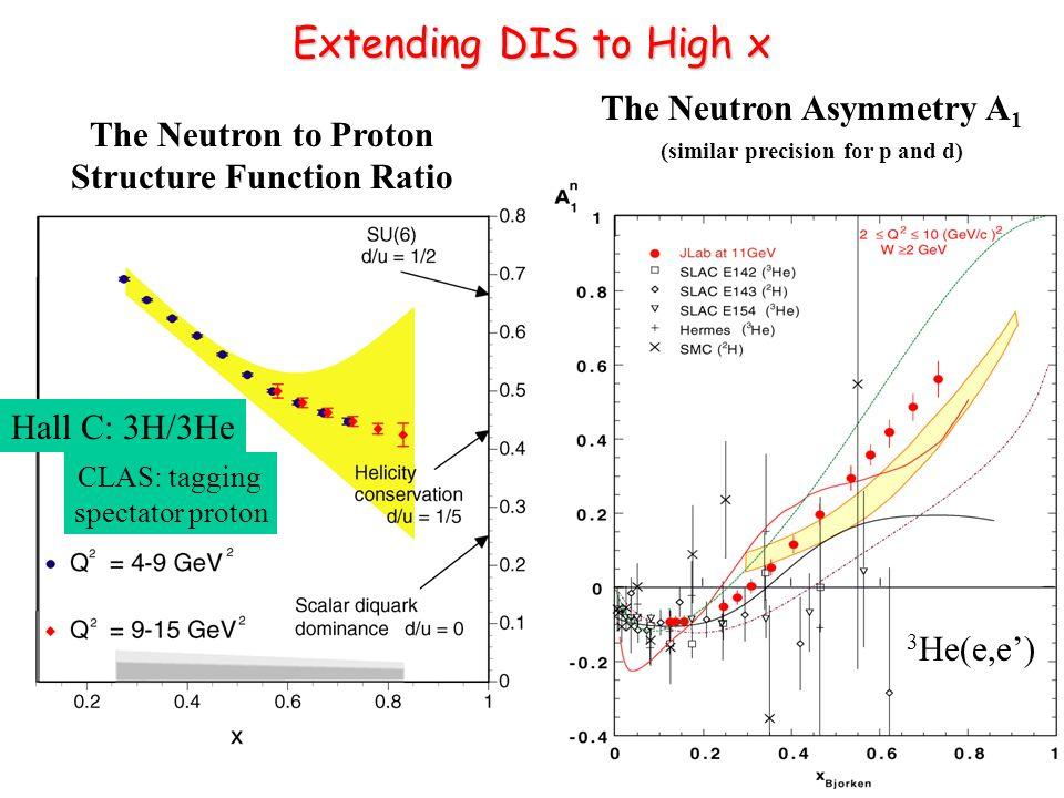 Extending DIS to High x The Neutron Asymmetry A1