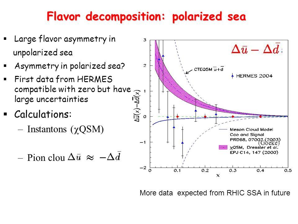 Flavor decomposition: polarized sea