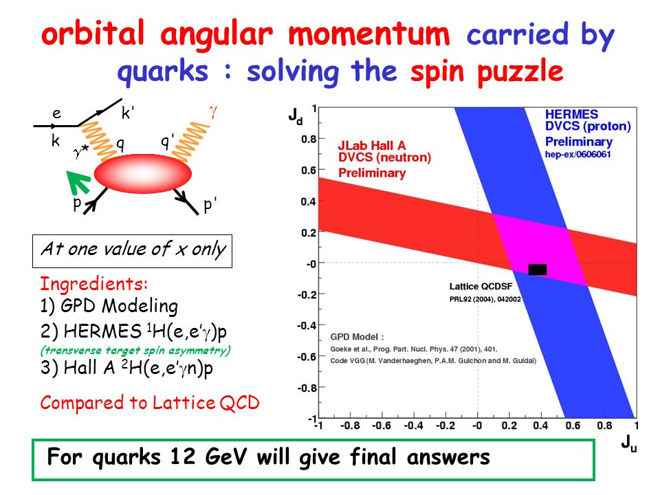 orbital angular momentum carried by quarks : solving the spin puzzle