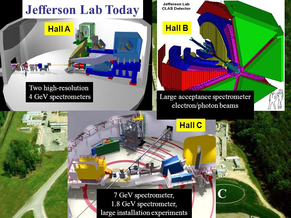 Jefferson Lab Today A B C