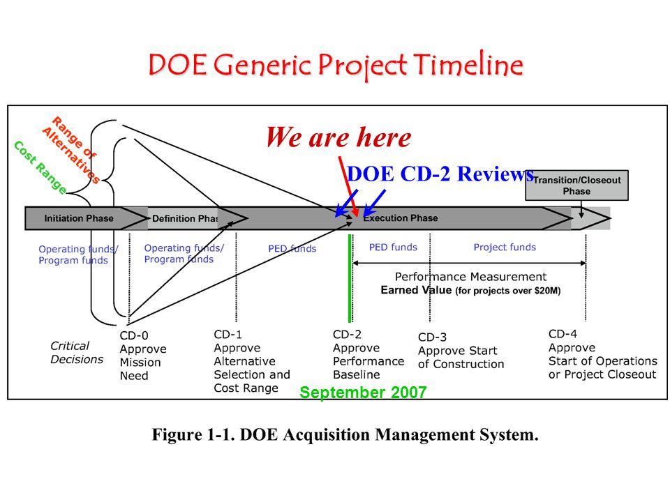DOE Generic Project Timeline