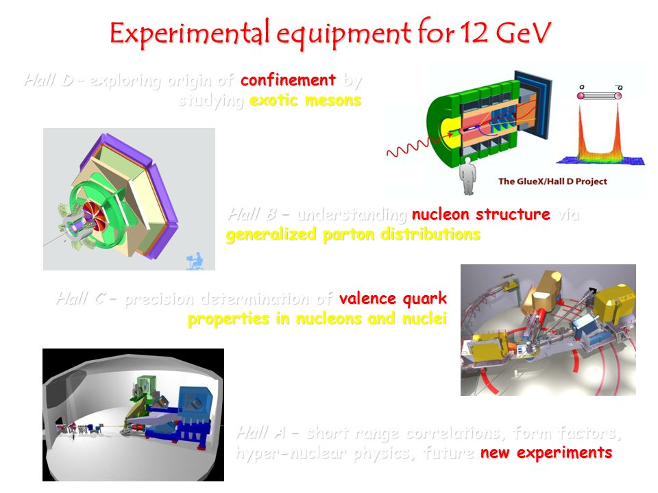 Experimental equipment for 12 GeV