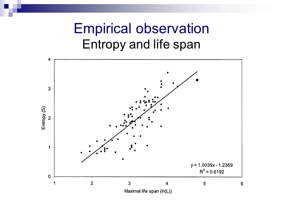 Empirical observation Entropy and life span
