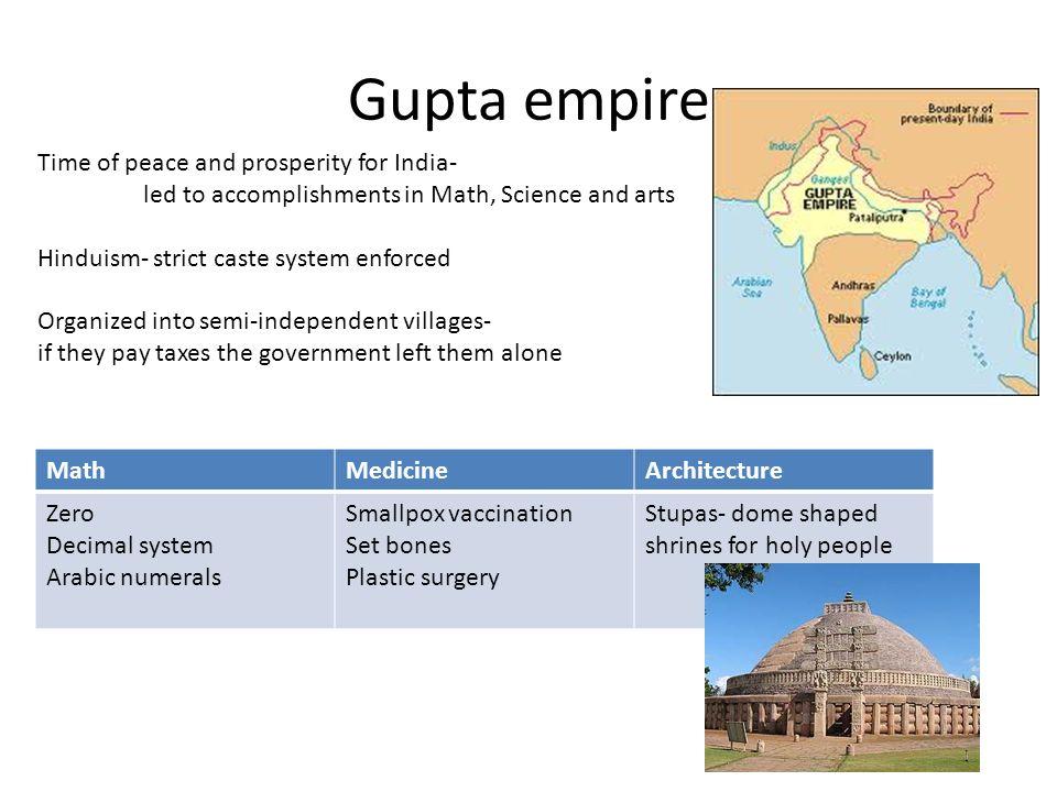expand of idea lead india