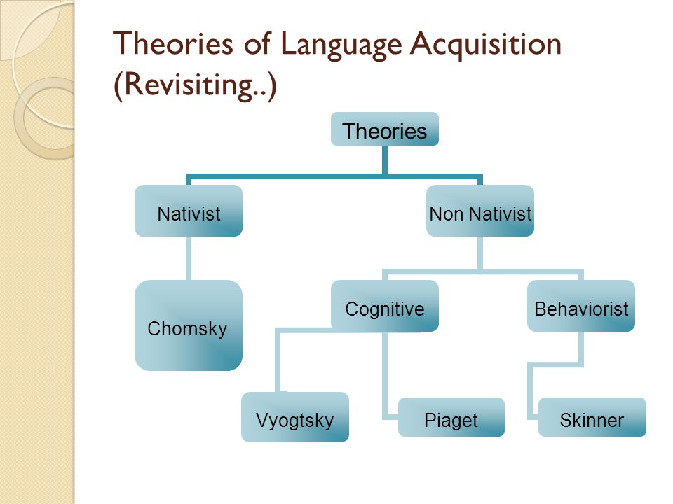 theories of second language acquisitionn Second and foreign language teaching methods based on theories of language acquisition, often referred to as the natural approach.