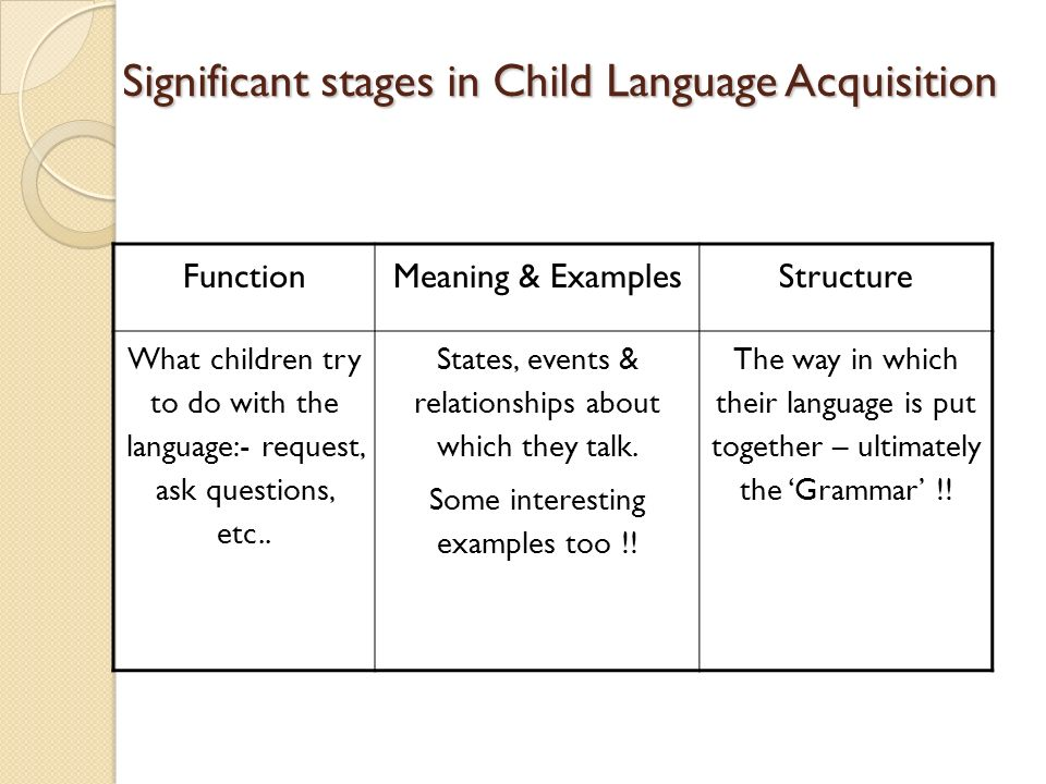 Stages of child language acquisition