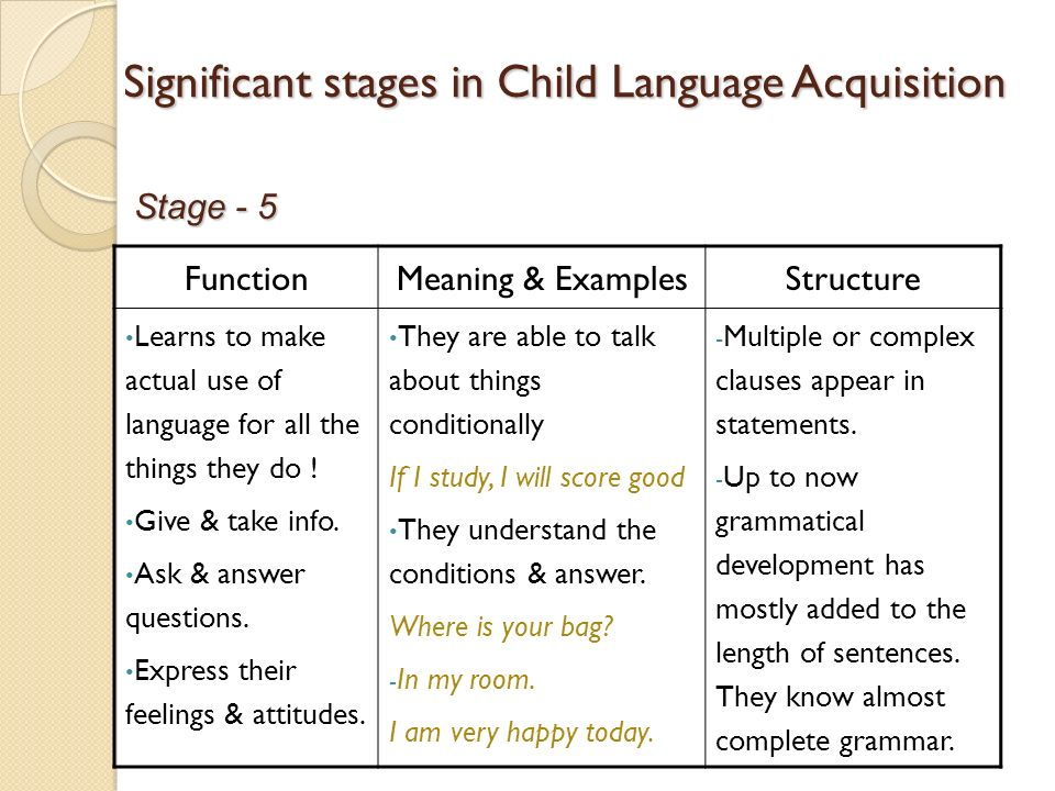 stages of child language acquisition Stages of language acquisition  by the age of 6 or 7 a child has acquired all the structural features of his/her native language • in the early stages children.