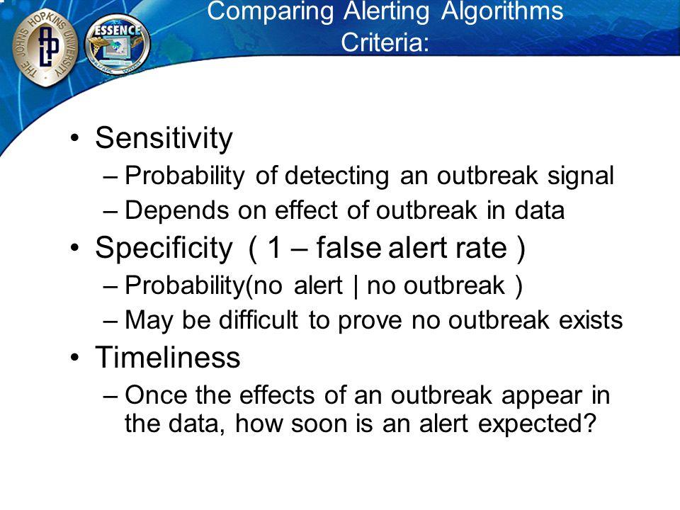 Comparing Alerting Algorithms Criteria: