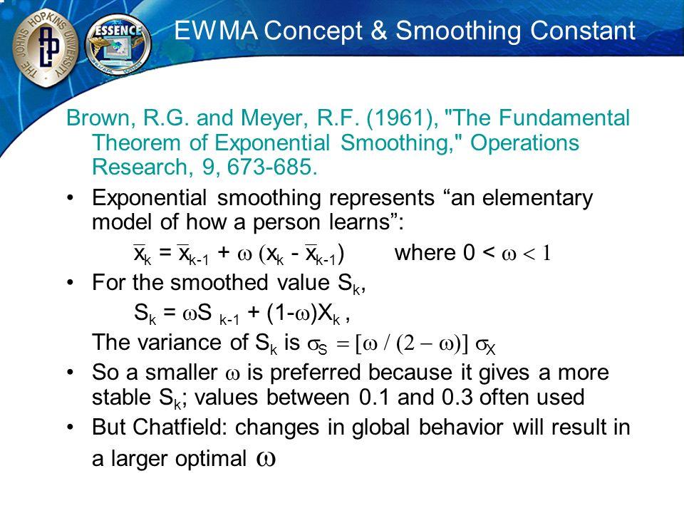 EWMA Concept & Smoothing Constant
