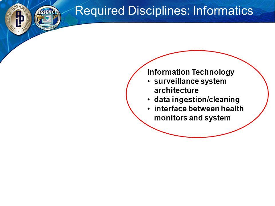 Required Disciplines: Informatics
