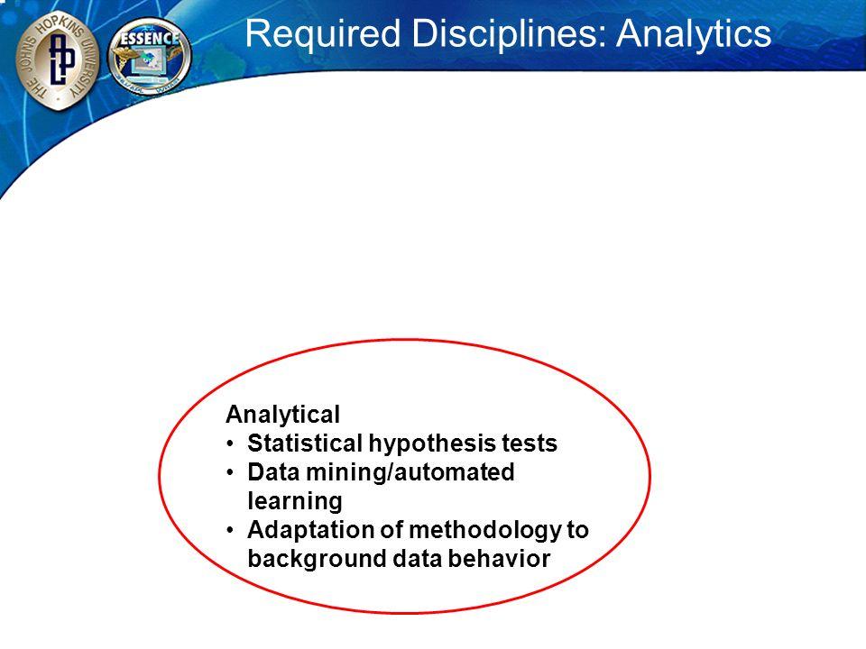 Required Disciplines: Analytics