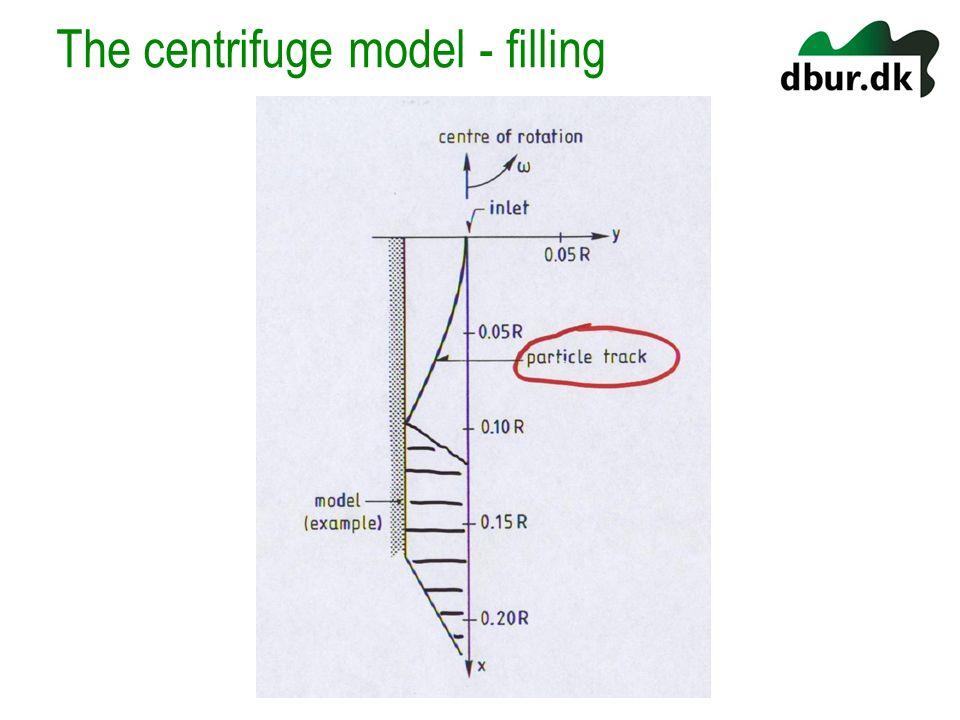 The centrifuge model - filling