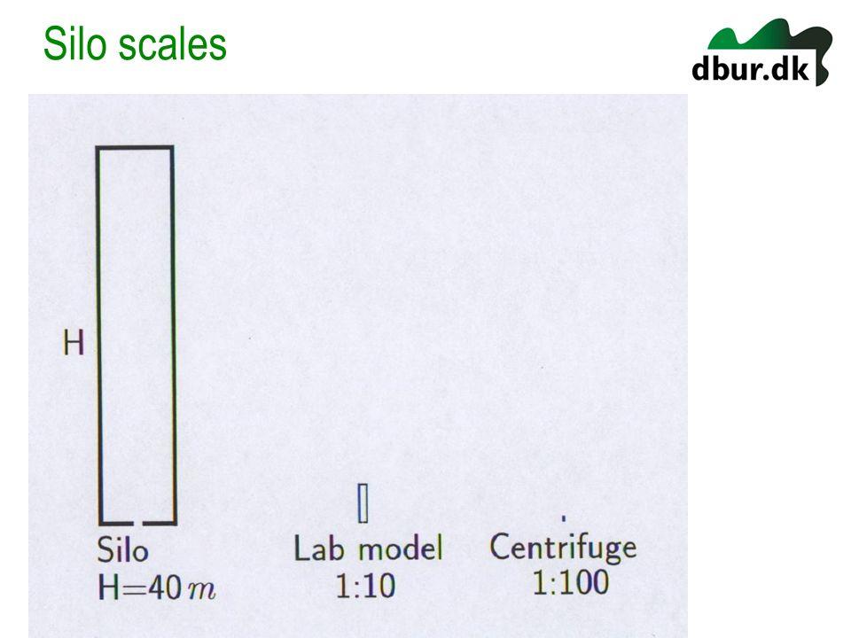 Silo scales