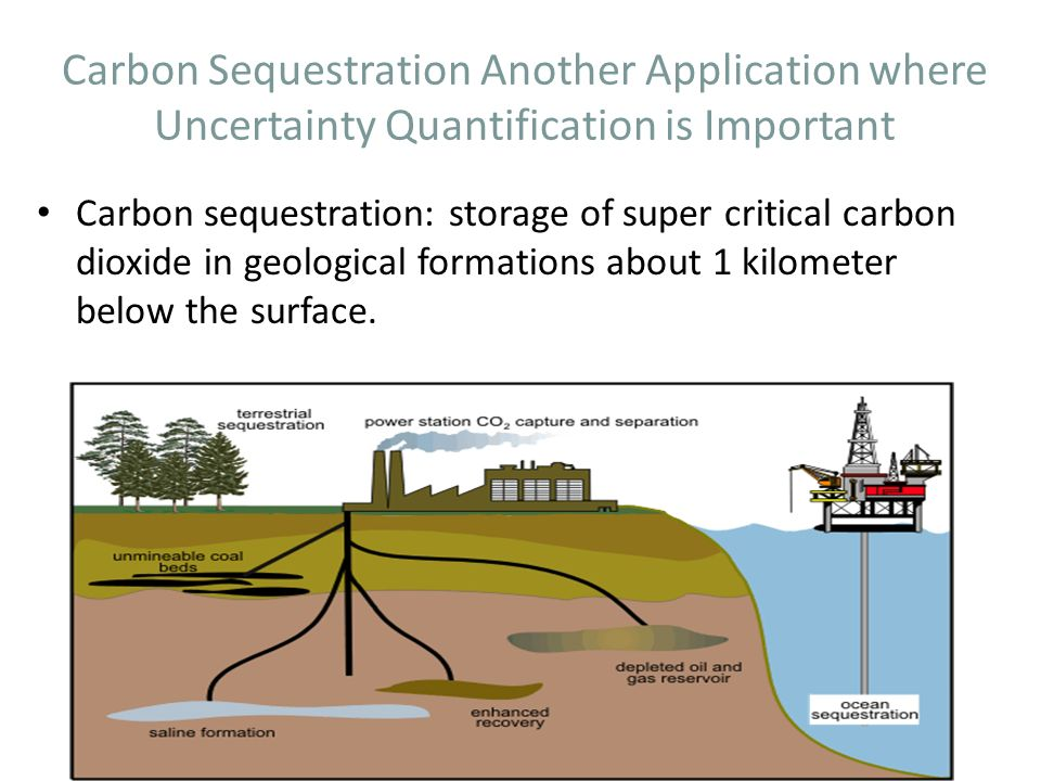 Carbon Sequestration Another Application where Uncertainty Quantification is Important