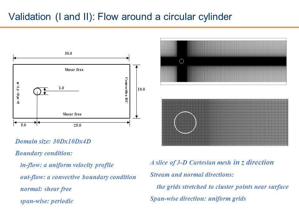 Validation (I and II): Flow around a circular cylinder
