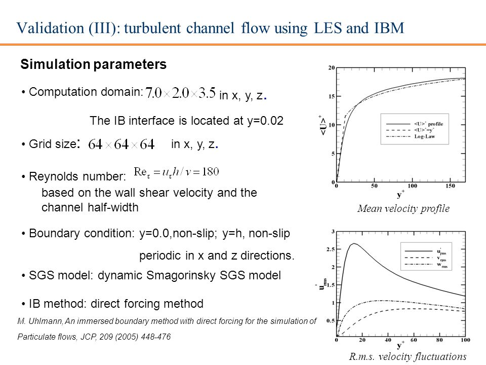 Validation (III): turbulent channel flow using LES and IBM