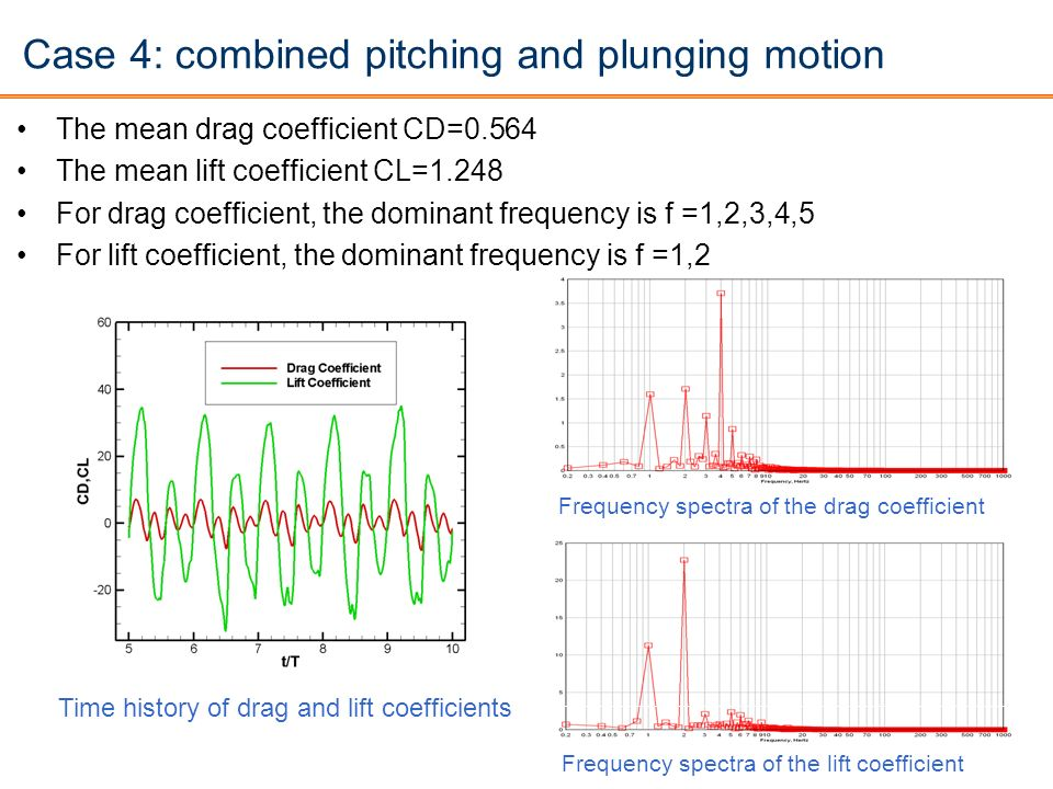 Case 4: combined pitching and plunging motion