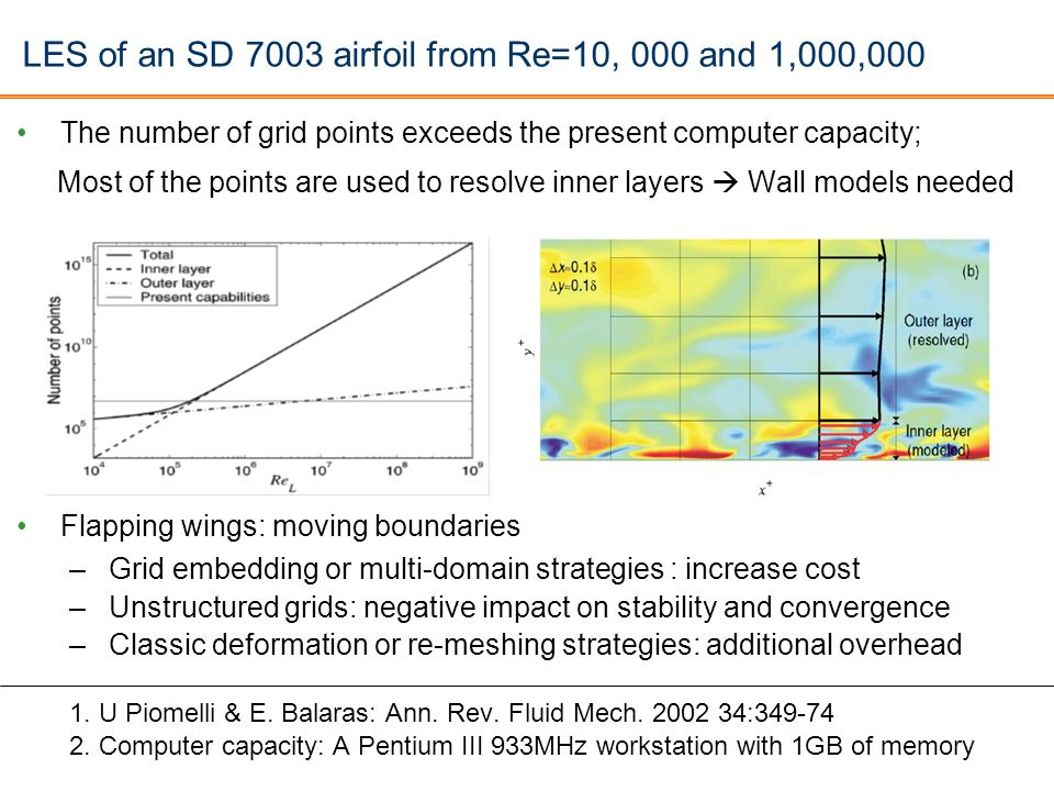 LES of an SD 7003 airfoil from Re=10, 000 and 1,000,000