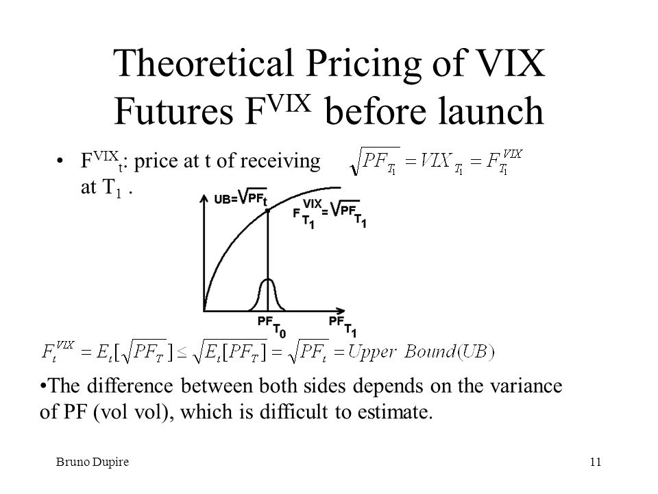 Theoretical Pricing of VIX Futures FVIX before launch