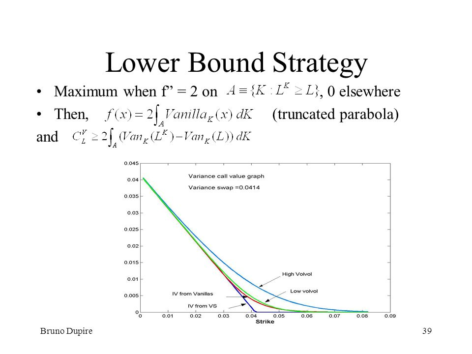 Lower Bound Strategy Maximum when f = 2 on , 0 elsewhere