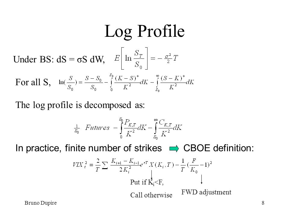Log Profile Under BS: dS = σS dW, For all S,