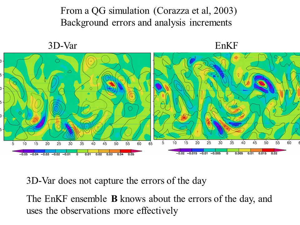 From a QG simulation (Corazza et al, 2003)